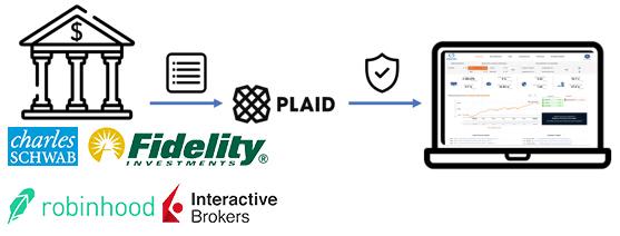 investment portfolio tracker