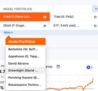 Model investment portfolios