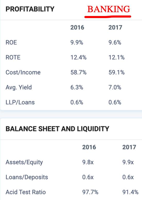 banking profitability, balance sheet and liquidity