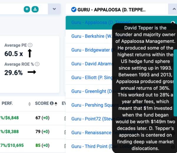 Guru model invest portfolio appaloosa Examples