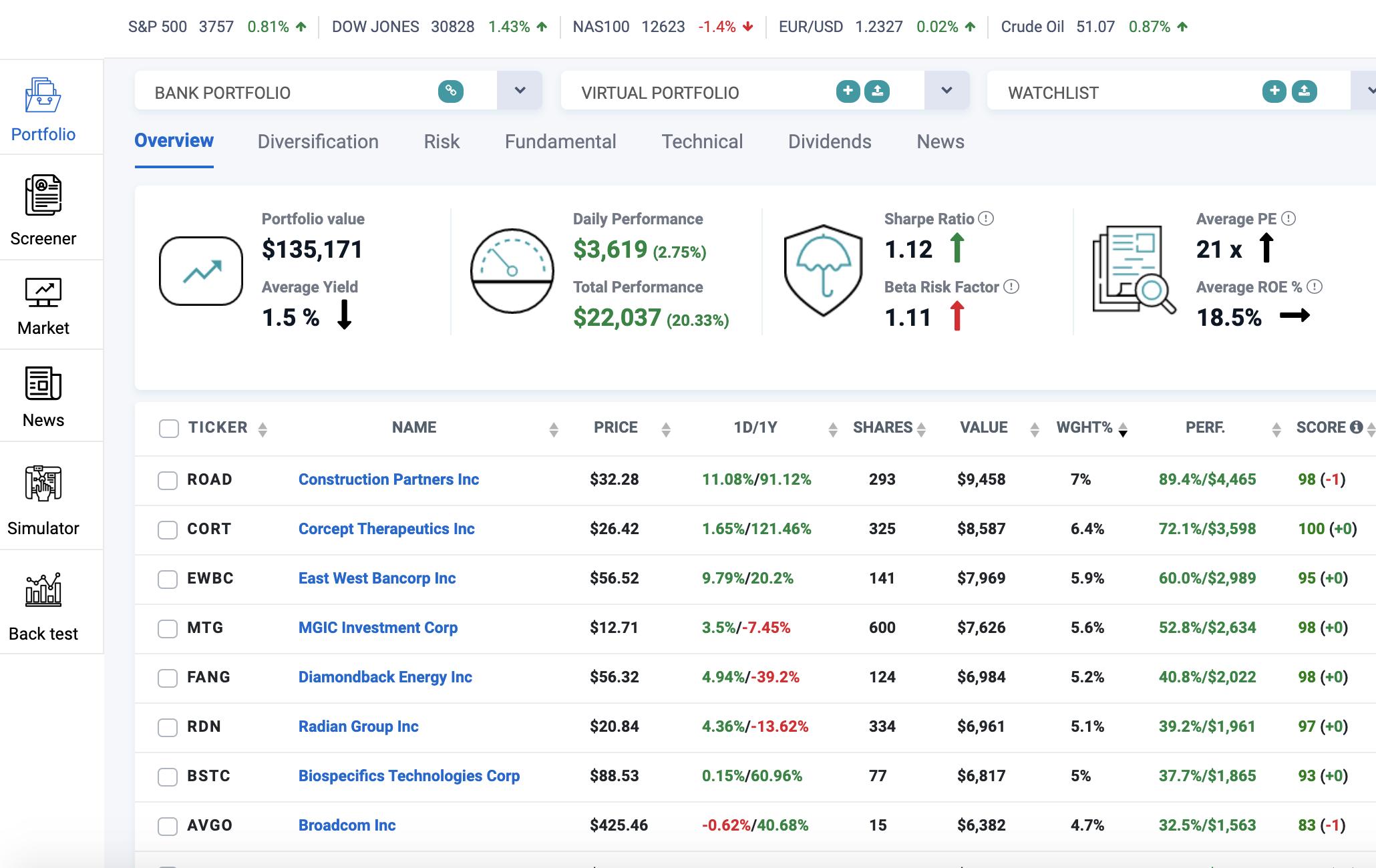Ziggma bank virtual watchlist portfolio