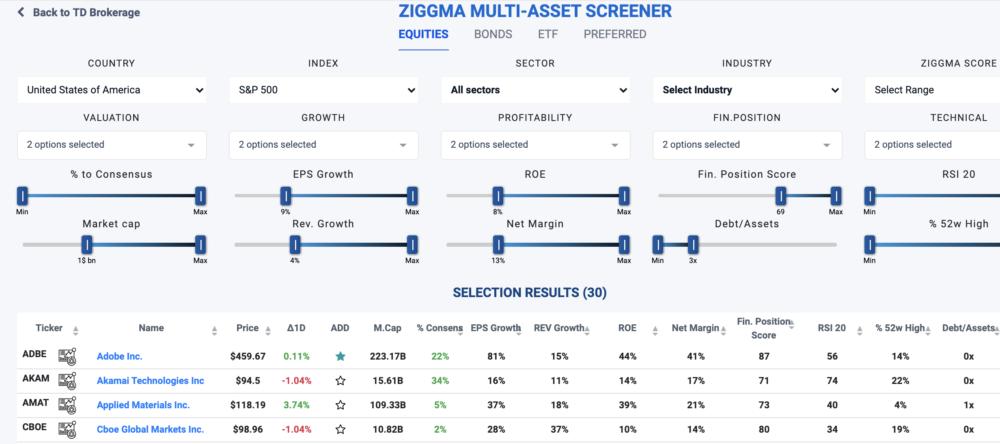 free stock screener