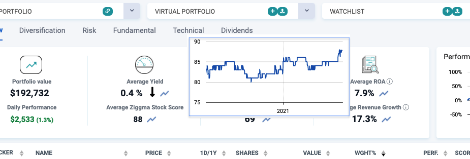 Portfolio quality tracking is an integral part of a sound approach to portfolio management.