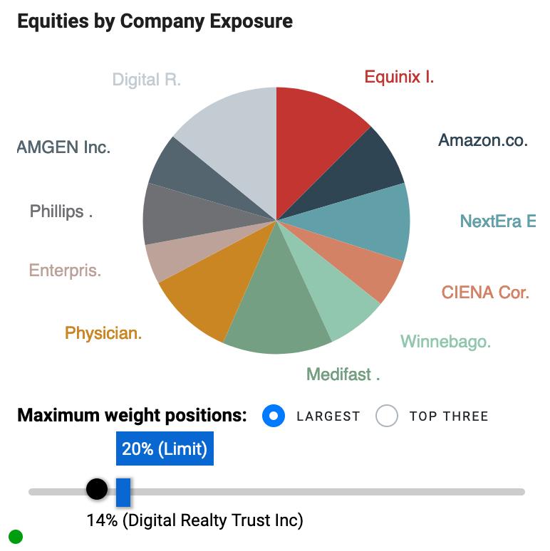portfolio diversification