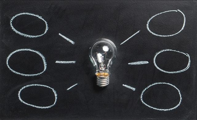 The solution to monitoring portfolio diversification